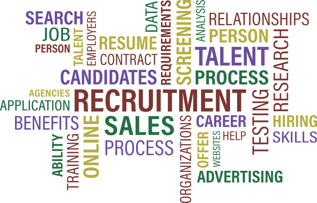 Infographic with words relating to recruitment