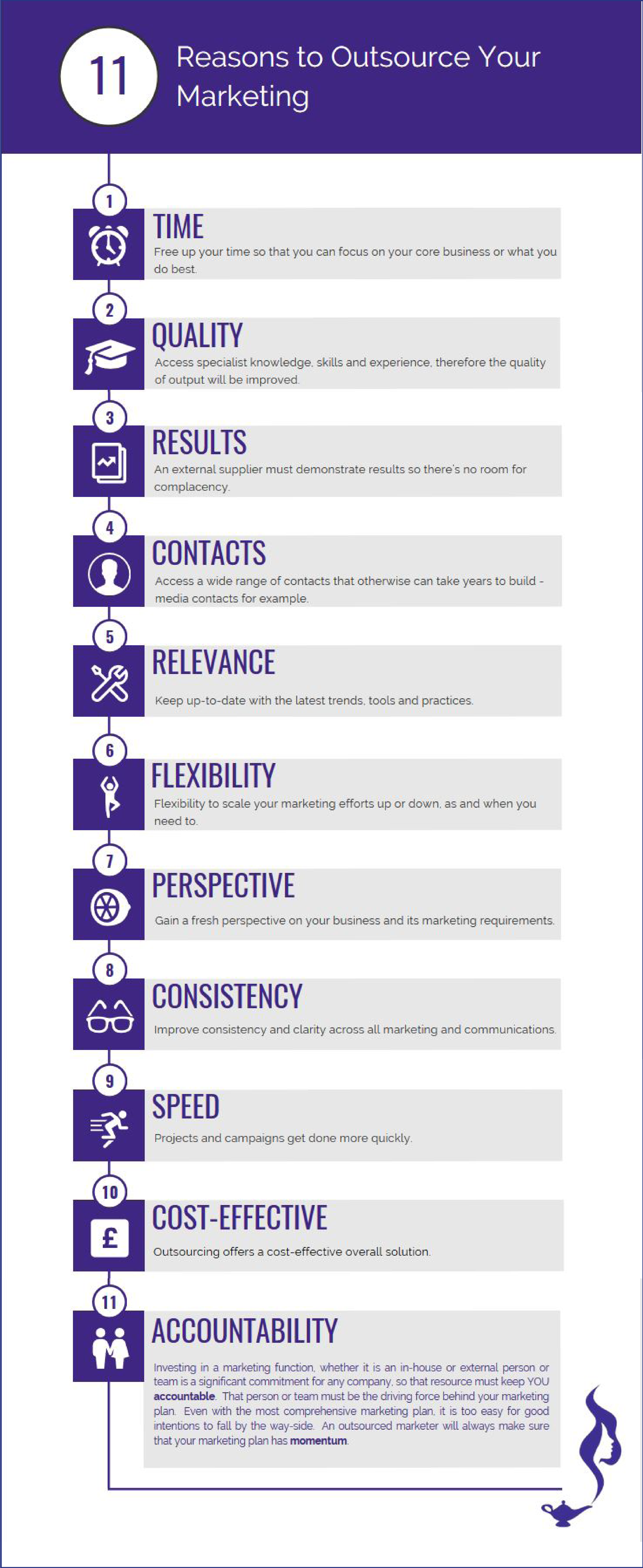eleven-reasons-to-outsource-your-marketing-infographic-genie-insights